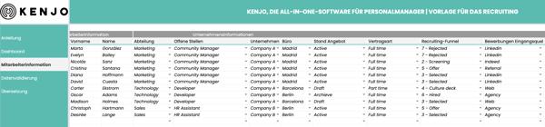 Bewerbermanagement Excel-Vorlage