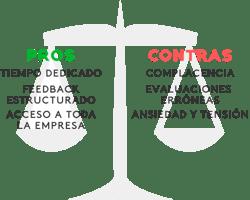 Implementando el trabajo remoto en pymes2 (9)