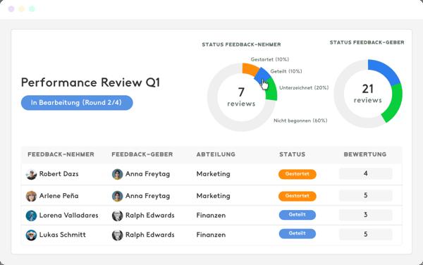 Digital Employee Experience Software