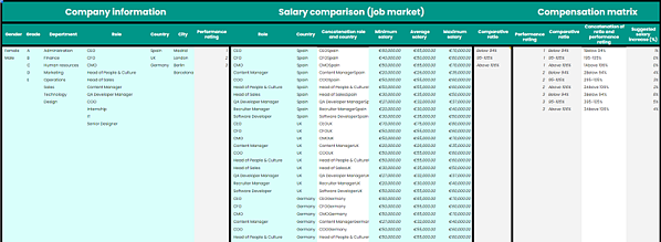 Salary Increase Excel