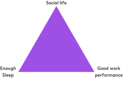 balance-triangle-graph