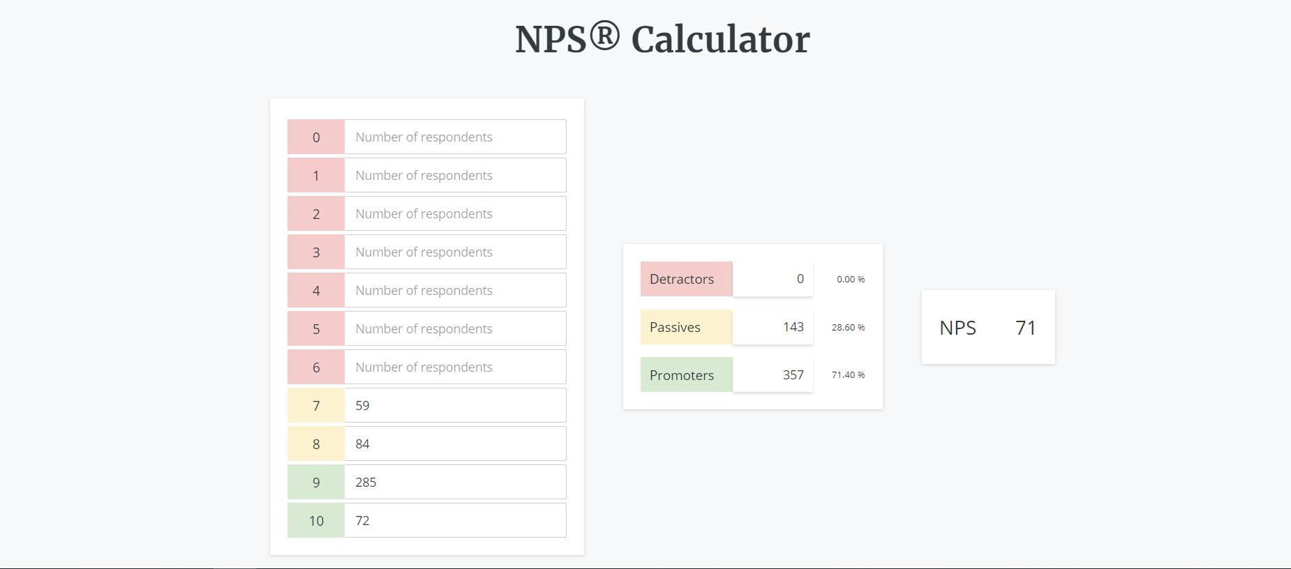 NPS calculator