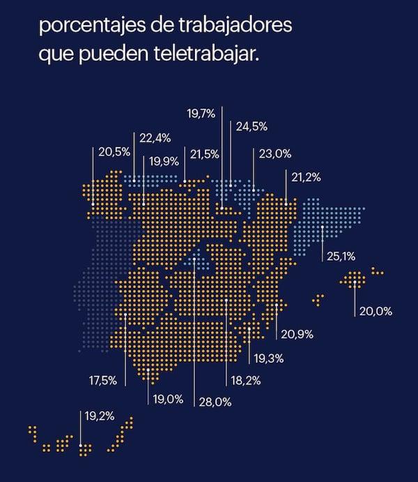 porcentaje de teletrabajo por comunidad autónoma en España