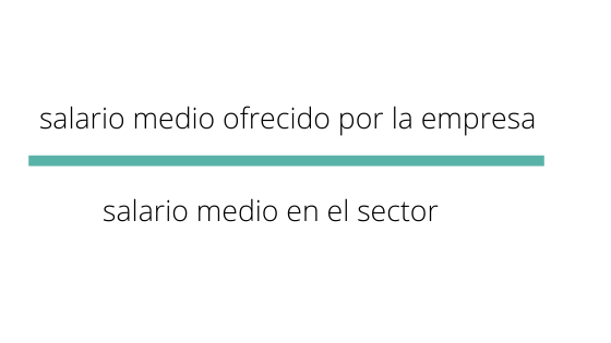 formula kpi competitividad salarial