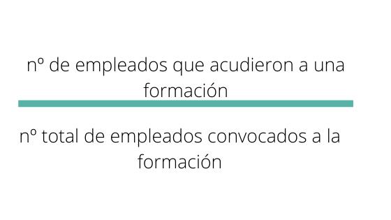 formula kpi tasa participacion formaciones