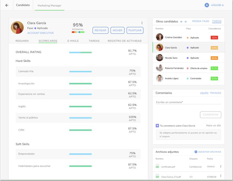 interfaz del software de selección de personal de kenjo