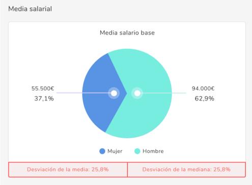 herramienta-registro-salarial-4-1