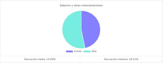 herramienta de registro salarial de kenjo 1