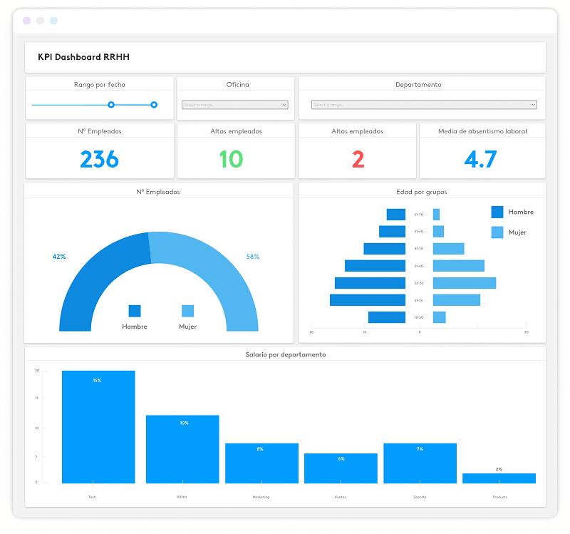 informe-y-analiticas-kenjo