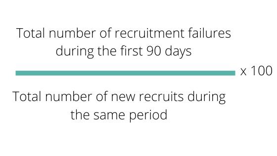 kpi-rrhh-90-day-failure-rate