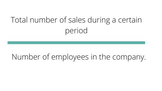 kpi-rrhh-employee-productivity-rate