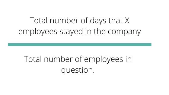 kpi-rrhh-employee-turnover-rate