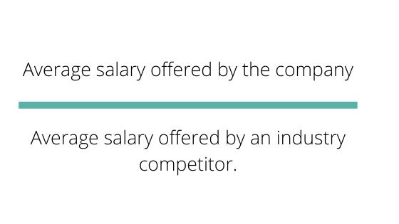 kpi-rrhh-salary-competitiveness-ratio