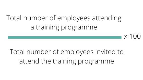kpi-rrhh-training-participation-rate