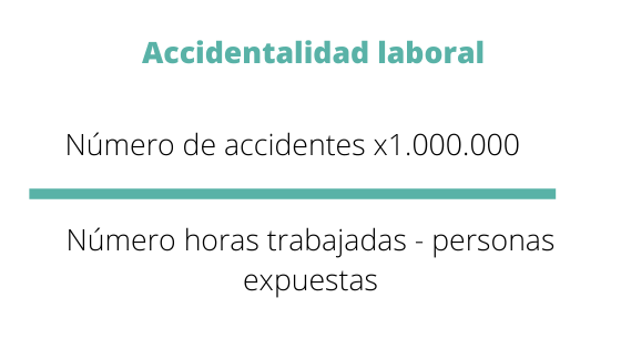 kpi accidentalidad laboral