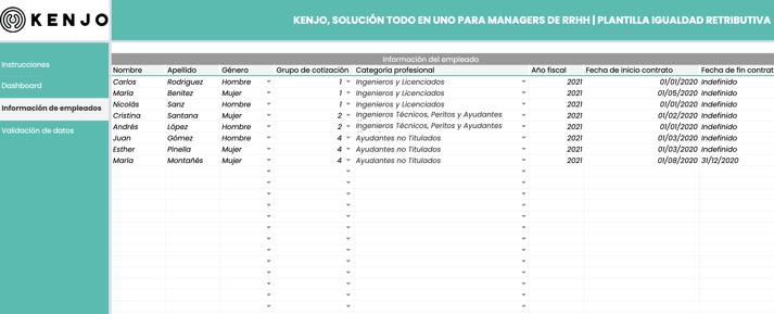 modelo registro salarial obligatorio