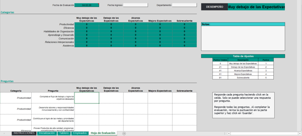 employee performance review template step 4