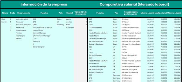 interface de la plantilla Excel para calcular el aumento de sueldo de los empleados 3