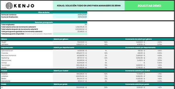 interface de la plantilla Excel para calcular el aumento de sueldo de los empleados 5