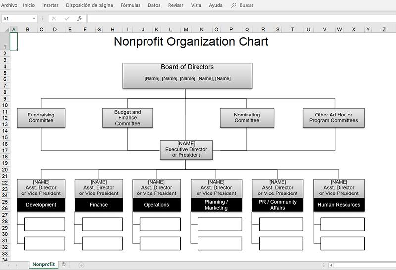 organogram template