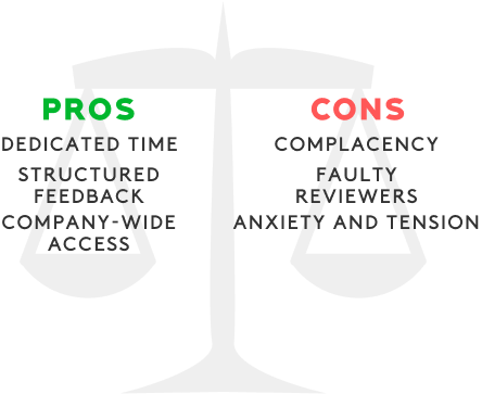 pros & cons performance review