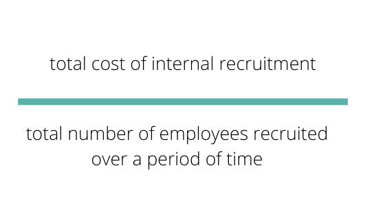 recruitment-costs-kpi