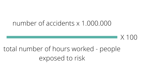 workplace-accidents-kpi
